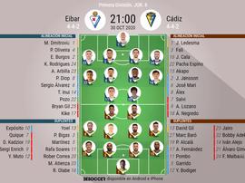 Onces oficiales de Eibar y Cádiz. BeSoccer