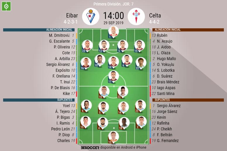 Onces confirmados de Eibar y Celta. BeSoccer