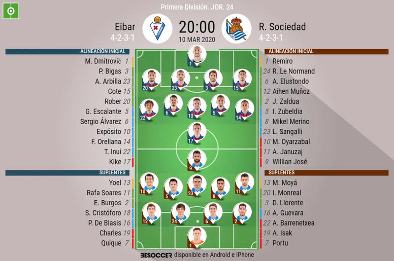 Alineaciones oficiales para el Eibar-Real Sociedad. BeSoccer