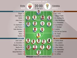 Onces confirmados de Elche y Córdoba. BeSoccer