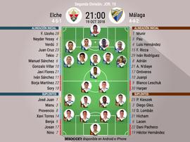 Alineaciones del Elche-Málaga. BeSoccer