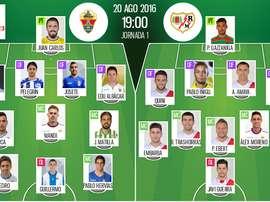 Alineaciones de Elche y Rayo Vallecano en Jornada 1 de Segunda División. BeSoccer