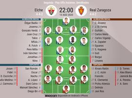 Onces confirmados para el Elche-Zaragoza. BeSoccer