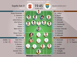 Alineaciones de España y Macedonia para la Clasificación a la Eurocopa Sub 21. BeSoccer