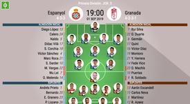 Alineaciones de Espanyol y Granada. BeSoccer