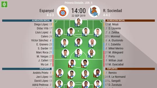 Onces confirmados de Espanyol y Real Sociedad. BeSoccer