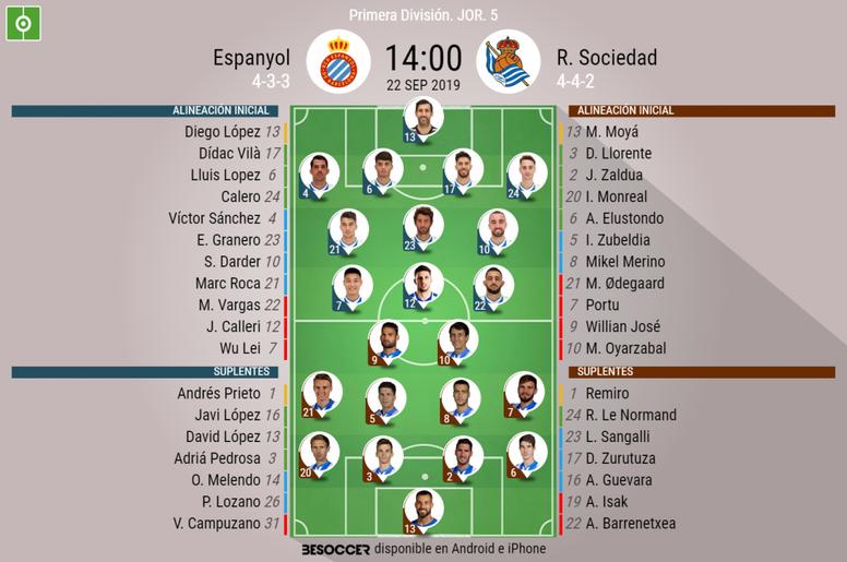 Alineaciones confirmadas del Espanyol-Real Sociedad de la Jornada 5 de LaLiga. BeSoccer