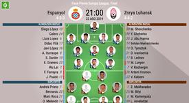 Alineaciones de Espanyol y Zorya para la fase previa de Europa League. BeSoccer