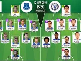 Alineaciones de Everton y Chelsea en cuartos de final de FA Cup 15-16. BeSoccer