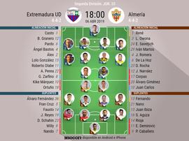 Alineaciones de Extremadura y Almería. BeSoccer