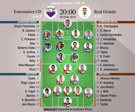 Onces de Extremadura y Oviedo. BeSoccer