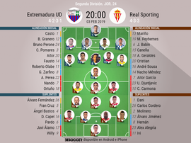 Onces de Extremadura y Sporting. BeSoccer