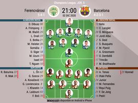 Ferencvaros-Barça. BeSoccer