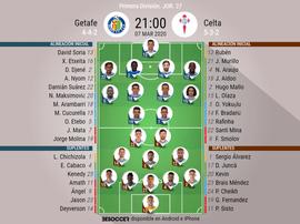 Alineaciones oficiales de Getafe y Celta. BeSoccer