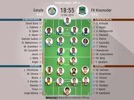 Onces del Getafe-Krasnodar de la Europa League 2019-20. BeSoccer
