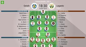 Alineaciones confirmadas de Getafe y Leganés. BeSoccer