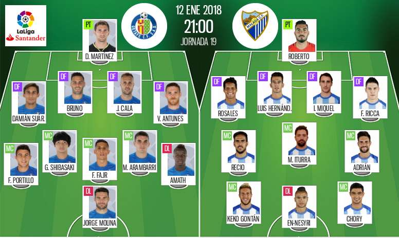 Les compos officielles du match de Liga entre Getafe et Malaga. BeSoccer