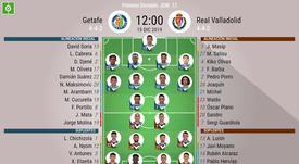 Alineaciones confirmadas para el partido entre Getafe y Valladolid. BeSoccer