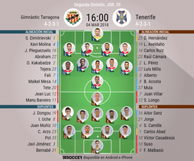Alineaciones de Gimnàstic de Tarragona y Tenerife en Jornada 29 de Segunda División. BeSoccer