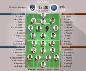 Onces del Girondins-PSG de la jornada 8 de la Ligue 1 2019-20. BeSoccer
