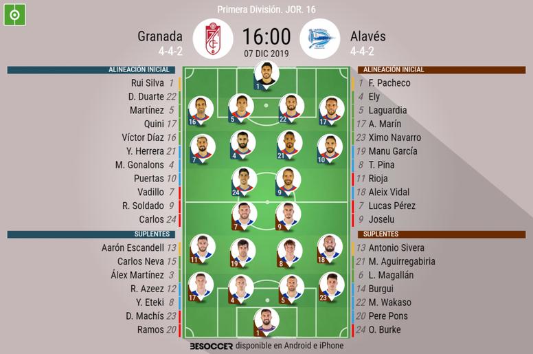 Alineaciones oficiales de Granada y Alavés. BeSoccer