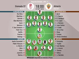 Alineaciones confirmadas del Granada-Almería. BeSoccer