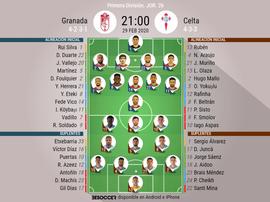 Alineaciones oficiales de Granada y Celta. BeSoccer