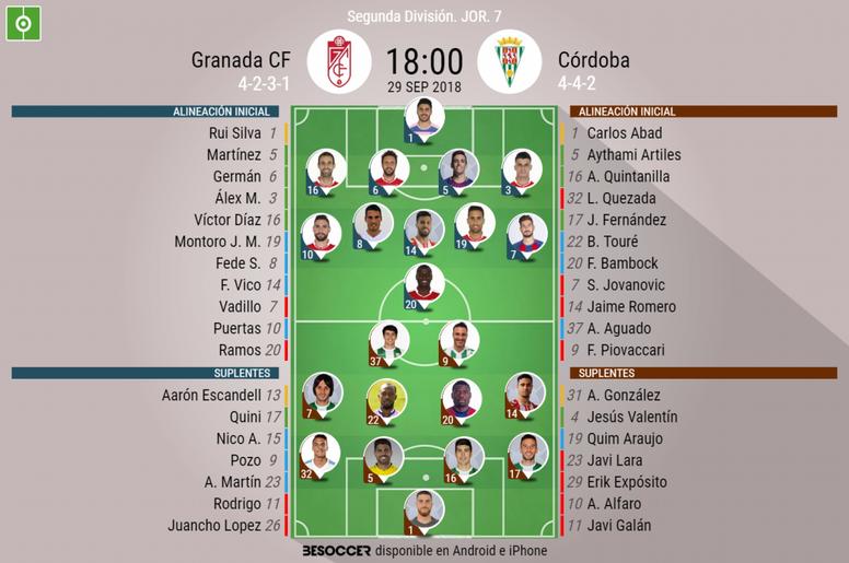 Alineaciones del Granada-Córdoba. BeSoccer