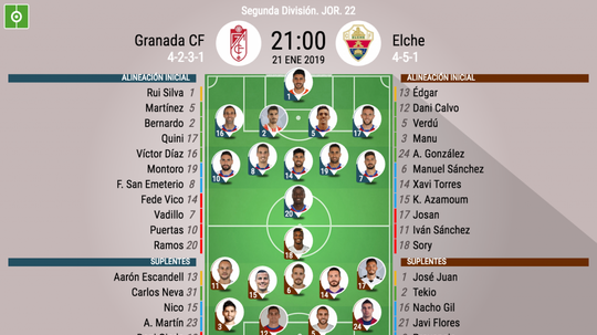 Onces de Granada y Elche. BeSoccer