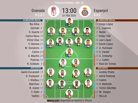 Alineaciones oficiales de Granada y Espanyol. BeSoccer