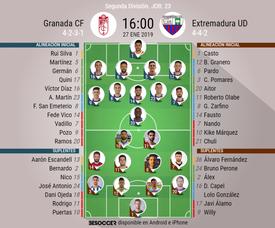 Onces oficiales de Granada y Extremadura. BeSoccer