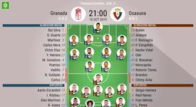 Onces confirmados de Granada y Osasuna. BeSoccer