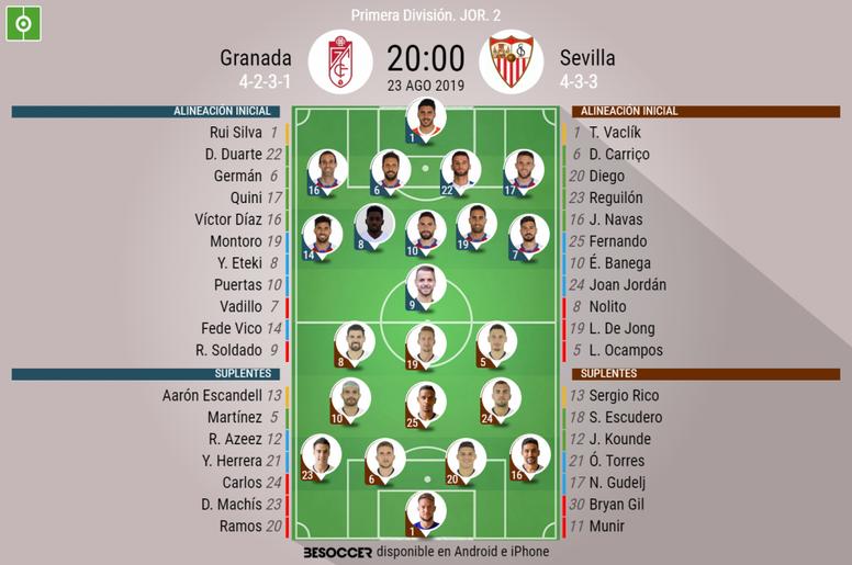Onces confirmados de Granada y Sevilla. BeSoccer