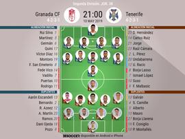 Onces confirmados de Granada y Tenerife. BeSoccer