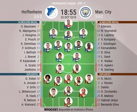 Alineaciones del Hoffenheim-City de la Champions 2018-19. BeSoccer