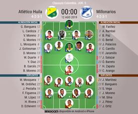 Onces del Huila-Millonarios de la jornada 5 del Clausura 2019. BeSoccer