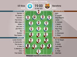 Ibiza-Barcelona, en Can Misses. BeSoccer