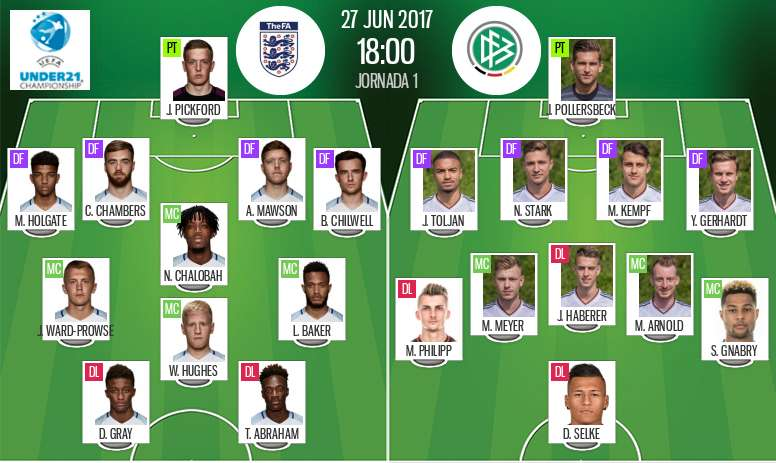 Official lineups for the U21 European Championship semi-final between England and Germany. BeSoccer