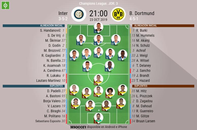 Sigue el directo del Inter-Borussia Dortmund. BeSoccer