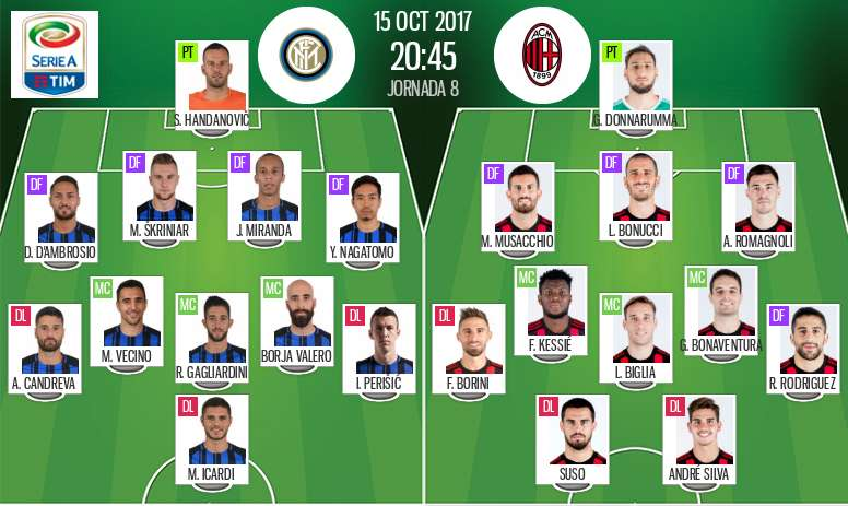 LIVE: Inter v AC Milan - BeSoccer