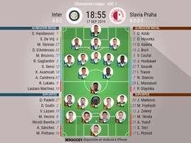 Onces del Inter-Slavia de la primera jornada de la fase de grupos de la Champions. BeSoccer