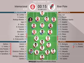 Onces de Internacional y River para el partido de la jornada 3 de la Libertadores. BeSoccer
