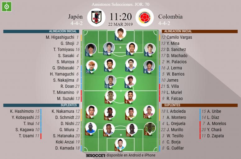 Onces de Japón y Colombia para su amistoso de marzo de 2019. BeSoccer
