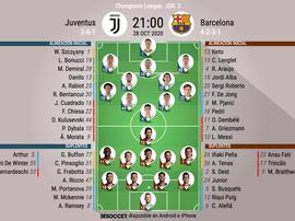 Juve-Barça, en Turín. BeSoccer