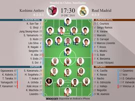 Alineaciones de Kashima y Madrid para las semifinales del Mundial de Clubes. BeSoccer