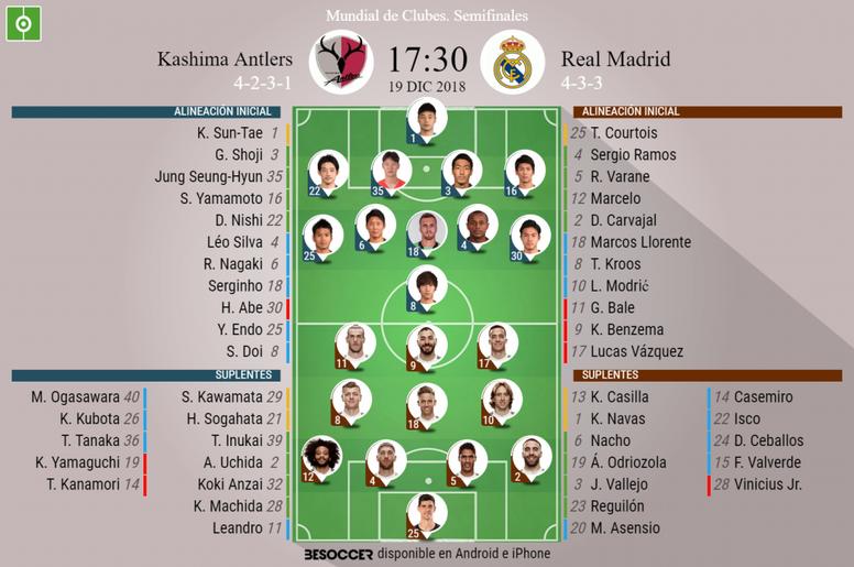 Onces del Kashima-Madrid de semifinales del Mundial de Clubes. BeSoccer