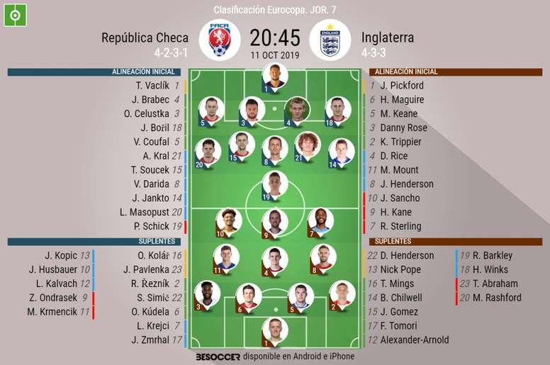 Onces del República Checa-Inglaterra de clasificación para la Euro 2020. BeSoccer