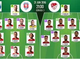 Line-up's for Czech Republic v Turkey. BeSoccer