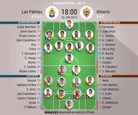 Onces confirmados de Las Palmas y Almería. BeSoccer