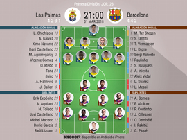 Official line-ups for the La Liga game between Las Palmas and Barcelona. BeSoccer